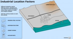 Industrial Location Factors
