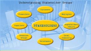 Stakeholders Diagram